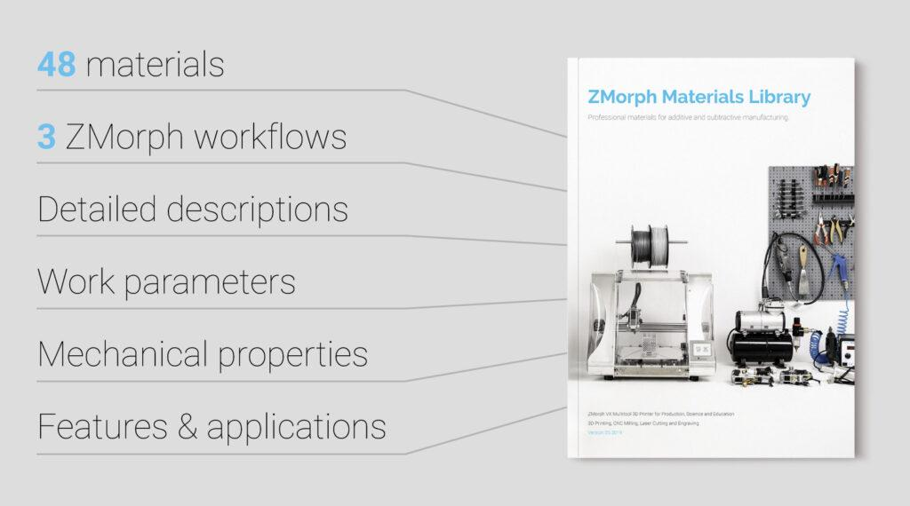 ZMorph Materials Library